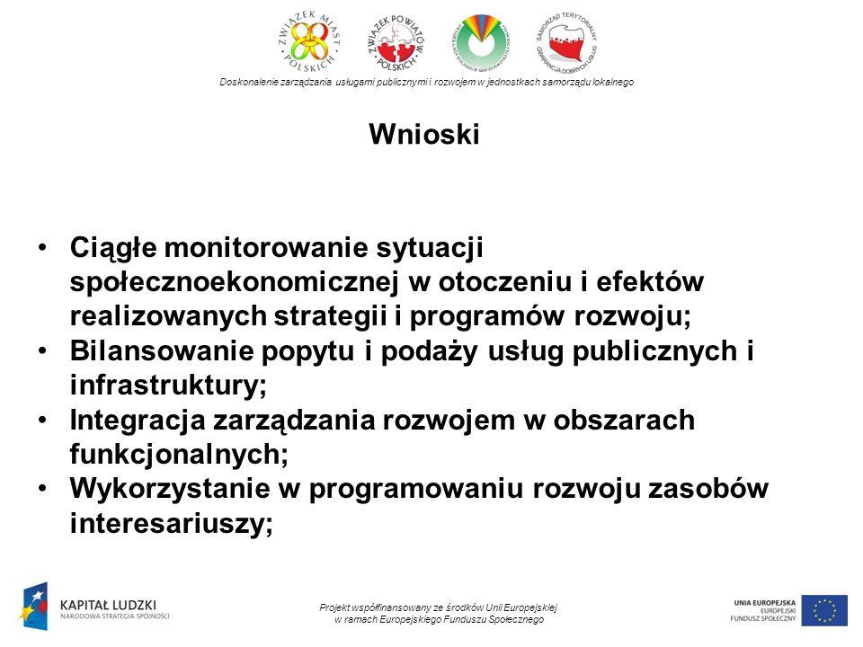Wnioski Doskonalenie zarządzania usługami publicznymi i rozwojem w jednostkach samorządu lokalnego Projekt współfinansowany ze środków Unii Europejski