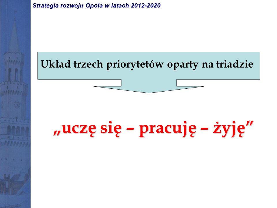 uczę się – pracuję – żyję Układ trzech priorytetów oparty na triadzie Strategia rozwoju Opola w latach 2012-2020