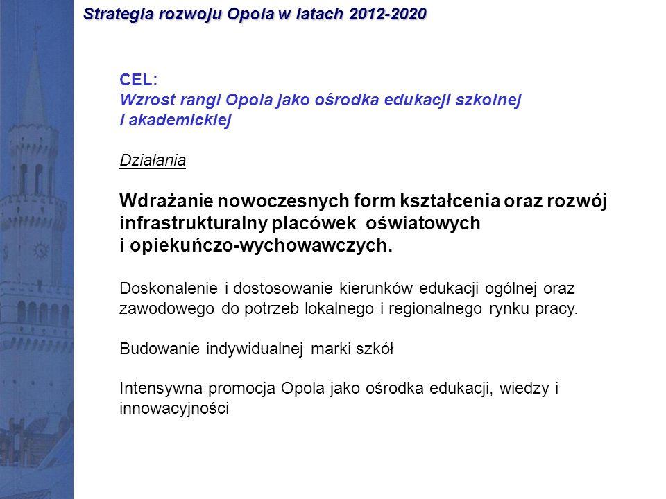 CEL: Wzrost rangi Opola jako ośrodka edukacji szkolnej i akademickiej Działania Wdrażanie nowoczesnych form kształcenia oraz rozwój infrastrukturalny