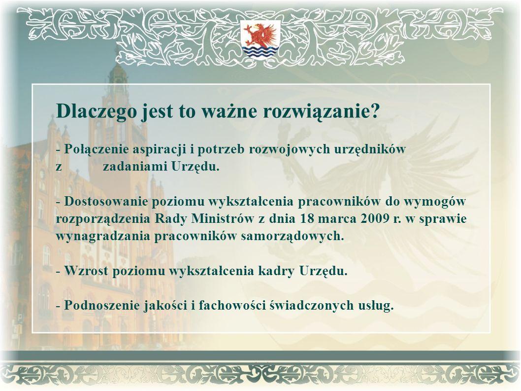 Skuteczność zgłaszanego rozwiązania - Od 2009 r.do 2013 r.