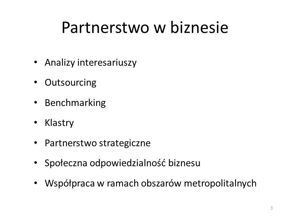 Partnerstwo w biznesie Analizy interesariuszy Outsourcing Benchmarking Klastry Partnerstwo strategiczne Społeczna odpowiedzialność biznesu Współpraca w ramach obszarów metropolitalnych 3