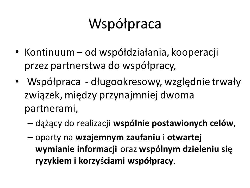 Współpraca Kontinuum – od współdziałania, kooperacji przez partnerstwa do współpracy, Współpraca - długookresowy, względnie trwały związek, między przynajmniej dwoma partnerami, – dążący do realizacji wspólnie postawionych celów, – oparty na wzajemnym zaufaniu i otwartej wymianie informacji oraz wspólnym dzieleniu się ryzykiem i korzyściami współpracy.