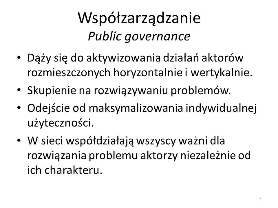 Współzarządzanie Public governance Dąży się do aktywizowania działań aktorów rozmieszczonych horyzontalnie i wertykalnie.