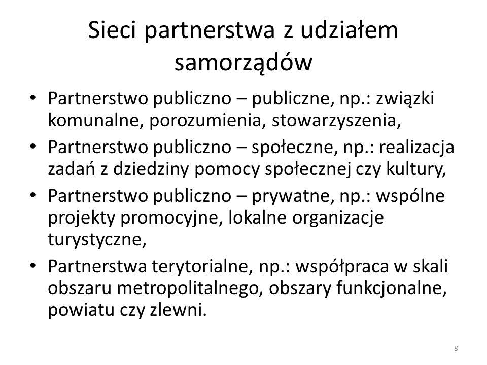 Sieci partnerstwa z udziałem samorządów Partnerstwo publiczno – publiczne, np.: związki komunalne, porozumienia, stowarzyszenia, Partnerstwo publiczno – społeczne, np.: realizacja zadań z dziedziny pomocy społecznej czy kultury, Partnerstwo publiczno – prywatne, np.: wspólne projekty promocyjne, lokalne organizacje turystyczne, Partnerstwa terytorialne, np.: współpraca w skali obszaru metropolitalnego, obszary funkcjonalne, powiatu czy zlewni.