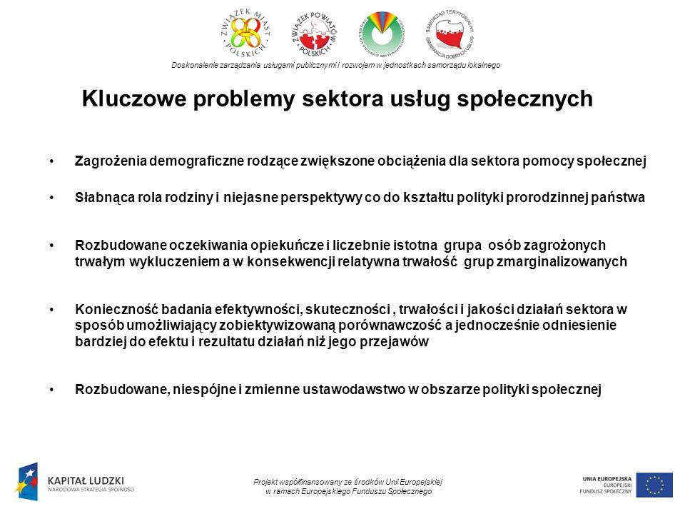 Kluczowe problemy sektora usług społecznych Doskonalenie zarządzania usługami publicznymi i rozwojem w jednostkach samorządu lokalnego Projekt współfi