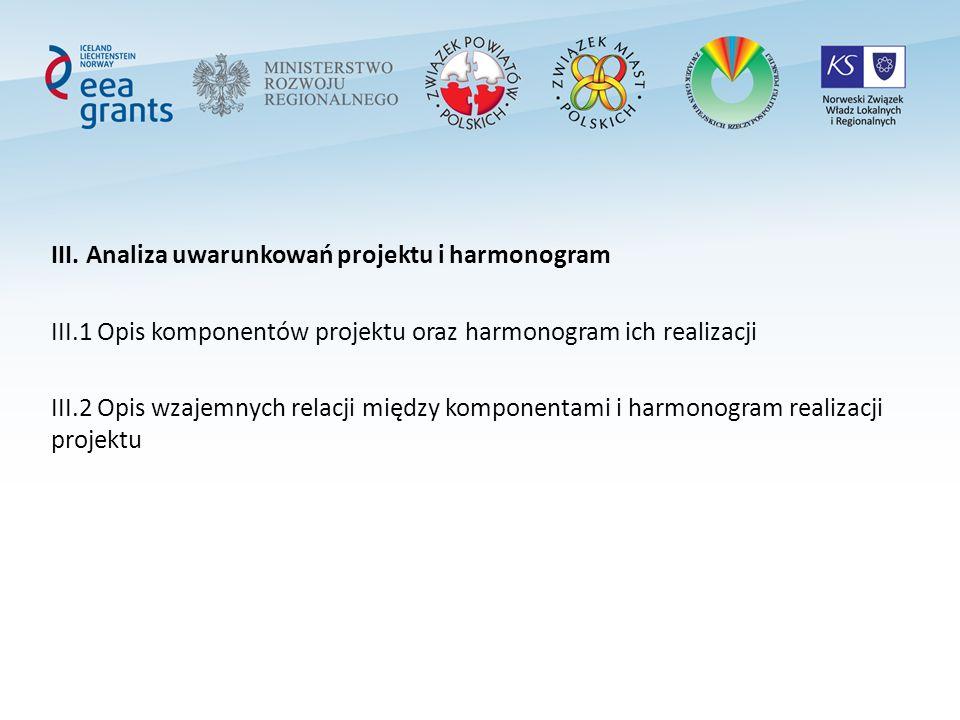 III. Analiza uwarunkowań projektu i harmonogram III.1 Opis komponentów projektu oraz harmonogram ich realizacji III.2 Opis wzajemnych relacji między k
