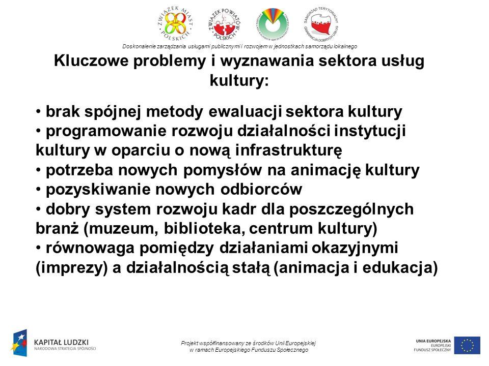 Kluczowe problemy i wyznawania sektora usług kultury: Doskonalenie zarządzania usługami publicznymi i rozwojem w jednostkach samorządu lokalnego Projekt współfinansowany ze środków Unii Europejskiej w ramach Europejskiego Funduszu Społecznego brak spójnej metody ewaluacji sektora kultury programowanie rozwoju działalności instytucji kultury w oparciu o nową infrastrukturę potrzeba nowych pomysłów na animację kultury pozyskiwanie nowych odbiorców dobry system rozwoju kadr dla poszczególnych branż (muzeum, biblioteka, centrum kultury) równowaga pomiędzy działaniami okazyjnymi (imprezy) a działalnością stałą (animacja i edukacja)