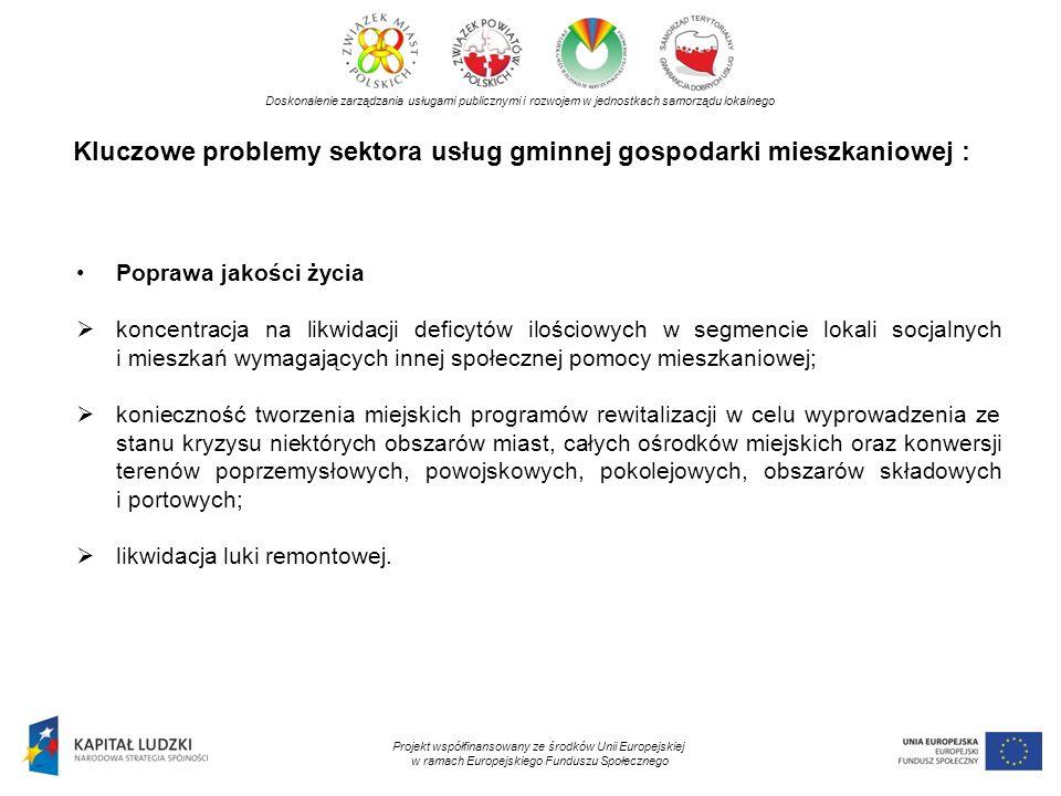 Kluczowe problemy sektora usług gminnej gospodarki mieszkaniowej : Doskonalenie zarządzania usługami publicznymi i rozwojem w jednostkach samorządu lokalnego Projekt współfinansowany ze środków Unii Europejskiej w ramach Europejskiego Funduszu Społecznego Poprawa jakości życia koncentracja na likwidacji deficytów ilościowych w segmencie lokali socjalnych i mieszkań wymagających innej społecznej pomocy mieszkaniowej; konieczność tworzenia miejskich programów rewitalizacji w celu wyprowadzenia ze stanu kryzysu niektórych obszarów miast, całych ośrodków miejskich oraz konwersji terenów poprzemysłowych, powojskowych, pokolejowych, obszarów składowych i portowych; likwidacja luki remontowej.