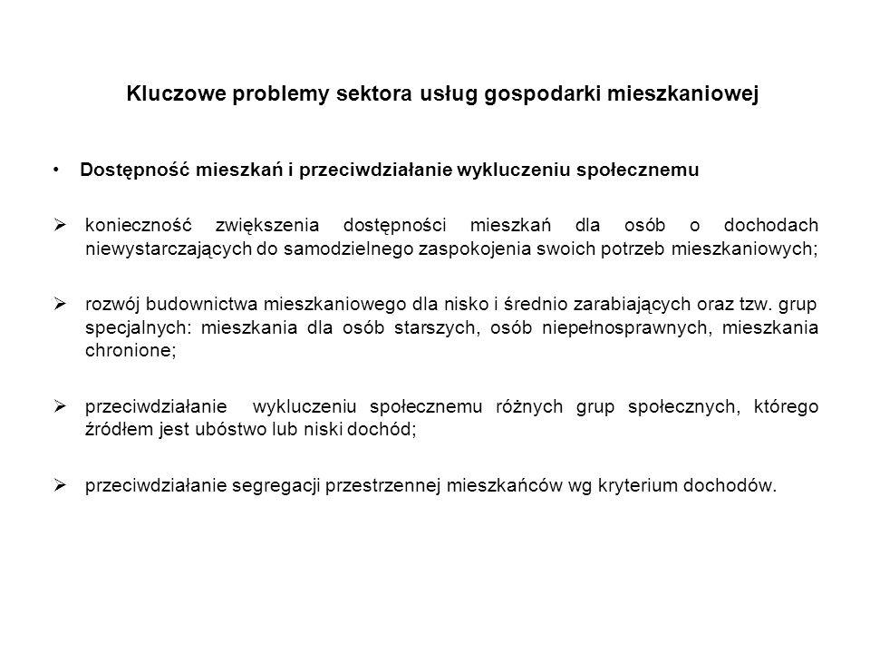 Główne tematy omawiane przez Grupę: Doskonalenie zarządzania usługami publicznymi i rozwojem w jednostkach samorządu lokalnego Projekt współfinansowany ze środków Unii Europejskiej w ramach Europejskiego Funduszu Społecznego Zintegrowane instrumenty efektywnej polityki mieszkaniowej; Polityka mieszkaniowa samorządu, a strategia rozwiązywania problemów społecznych; Finałowe projekty – konkurs Lider zarzadzania 2012– usługi techniczne- gospodarka mieszkaniowa; Wymiana doświadczeń w zakresie metod i sposobów zarządzanie mieszkaniowymi zasobami miast uczestników GWD; Uwarunkowania gminnej gospodarki mieszkaniowej ( prawne i faktyczne ); Model gminnej gospodarki mieszkaniowej; Badania opinii odbiorców usług zarządców nieruchomości gminnej i nieruchomości wspólnotowych w 2012 r.