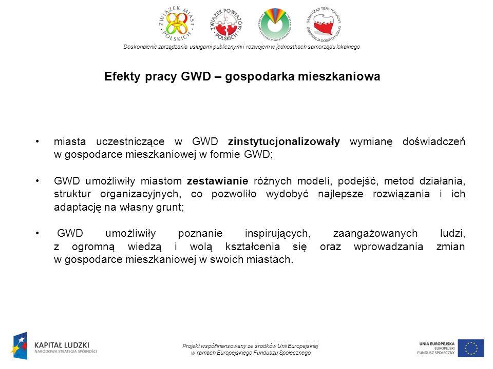 Efekty pracy GWD – gospodarka mieszkaniowa Doskonalenie zarządzania usługami publicznymi i rozwojem w jednostkach samorządu lokalnego Projekt współfinansowany ze środków Unii Europejskiej w ramach Europejskiego Funduszu Społecznego miasta uczestniczące w GWD zinstytucjonalizowały wymianę doświadczeń w gospodarce mieszkaniowej w formie GWD; GWD umożliwiły miastom zestawianie różnych modeli, podejść, metod działania, struktur organizacyjnych, co pozwoliło wydobyć najlepsze rozwiązania i ich adaptację na własny grunt; GWD umożliwiły poznanie inspirujących, zaangażowanych ludzi, z ogromną wiedzą i wolą kształcenia się oraz wprowadzania zmian w gospodarce mieszkaniowej w swoich miastach.