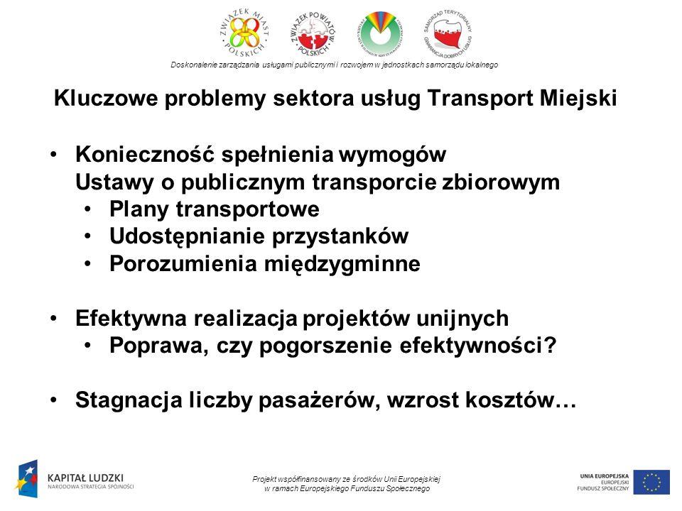 Kluczowe problemy sektora usług Transport Miejski Doskonalenie zarządzania usługami publicznymi i rozwojem w jednostkach samorządu lokalnego Projekt współfinansowany ze środków Unii Europejskiej w ramach Europejskiego Funduszu Społecznego Konieczność spełnienia wymogów Ustawy o publicznym transporcie zbiorowym Plany transportowe Udostępnianie przystanków Porozumienia międzygminne Efektywna realizacja projektów unijnych Poprawa, czy pogorszenie efektywności.