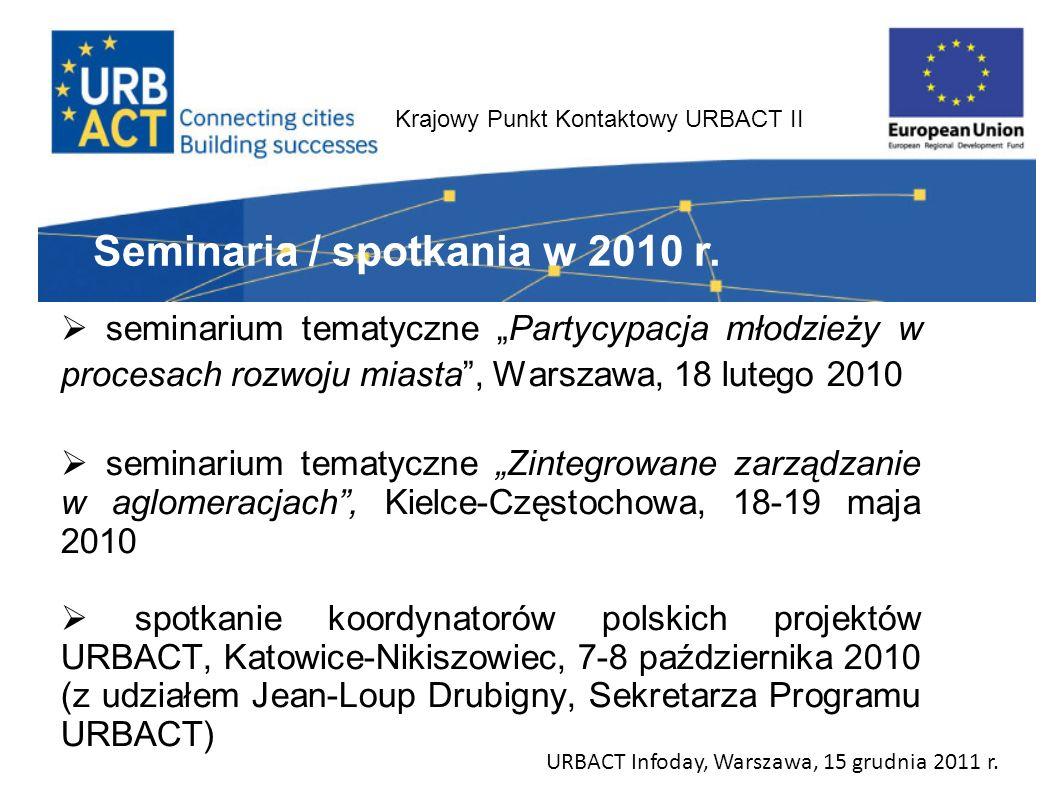 Krajowy Punkt Kontaktowy URBACT II seminarium tematyczne Partycypacja młodzieży w procesach rozwoju miasta, Warszawa, 18 lutego 2010 seminarium tematy