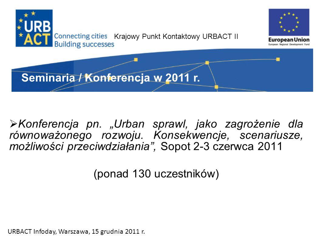 Krajowy Punkt Kontaktowy URBACT II Konferencja pn. Urban sprawl, jako zagrożenie dla równoważonego rozwoju. Konsekwencje, scenariusze, możliwości prze