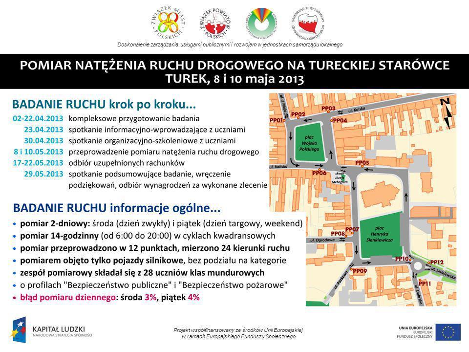 Doskonalenie zarządzania usługami publicznymi i rozwojem w jednostkach samorządu lokalnego Projekt współfinansowany ze środków Unii Europejskiej w ramach Europejskiego Funduszu Społecznego