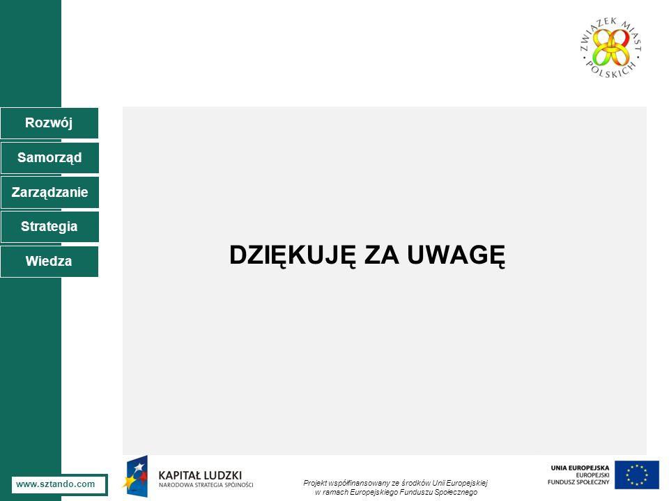 7 www.sztando.com DZIĘKUJĘ ZA UWAGĘ Projekt współfinansowany ze środków Unii Europejskiej w ramach Europejskiego Funduszu Społecznego Rozwój Samorząd