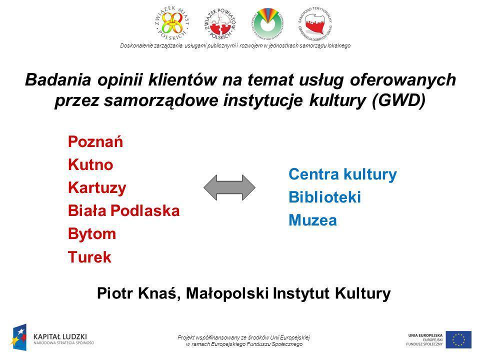 Badania opinii klientów na temat usług oferowanych przez samorządowe instytucje kultury (GWD) Poznań Kutno Kartuzy Biała Podlaska Bytom Turek Centra k