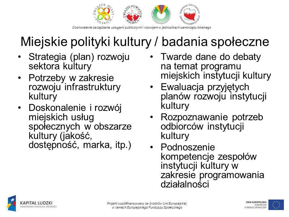 Miejskie polityki kultury / badania społeczne Strategia (plan) rozwoju sektora kultury Potrzeby w zakresie rozwoju infrastruktury kultury Doskonalenie