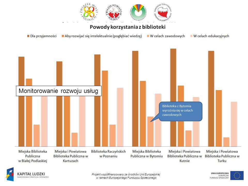 Doskonalenie zarządzania usługami publicznymi i rozwojem w jednostkach samorządu lokalnego Projekt współfinansowany ze środków Unii Europejskiej w ramach Europejskiego Funduszu Społecznego Wiedza o odbiorcach