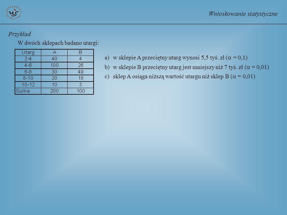 Wnioskowanie statystyczne W dwóch sklepach badano utargi: Przykład a)w sklepie A przeciętny utarg wynosi 5,5 tyś. zł ( = 0,1) b)w sklepie B przeciętny