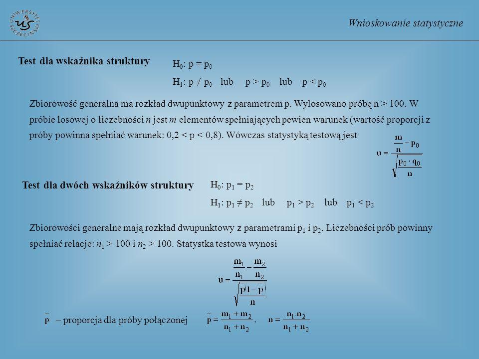 Wnioskowanie statystyczne Test dla wskaźnika struktury H 0 : p = p 0 H 1 : p p 0 lub p > p 0 lub p < p 0 Zbiorowość generalna ma rozkład dwupunktowy z