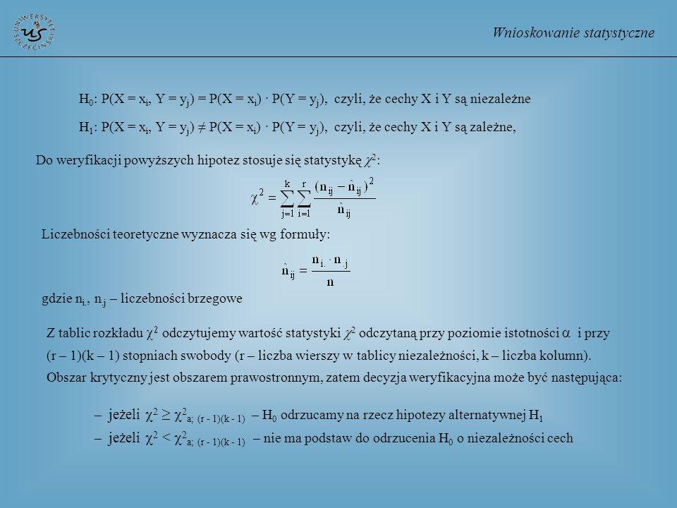Wnioskowanie statystyczne H 0 : P(X = x i, Y = y j ) = P(X = x i ) · P(Y = y j ), czyli, że cechy X i Y są niezależne H 1 : P(X = x i, Y = y j ) P(X =
