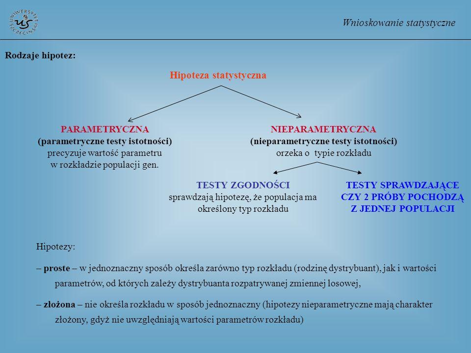 Wnioskowanie statystyczne Rodzaje hipotez: Hipoteza statystyczna PARAMETRYCZNA (parametryczne testy istotności) precyzuje wartość parametru w rozkładz