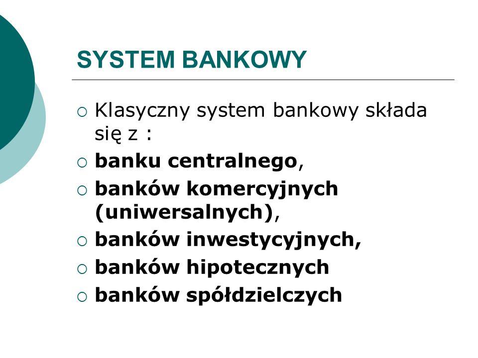 SYSTEM BANKOWY Klasyczny system bankowy składa się z : banku centralnego, banków komercyjnych (uniwersalnych), banków inwestycyjnych, banków hipoteczn