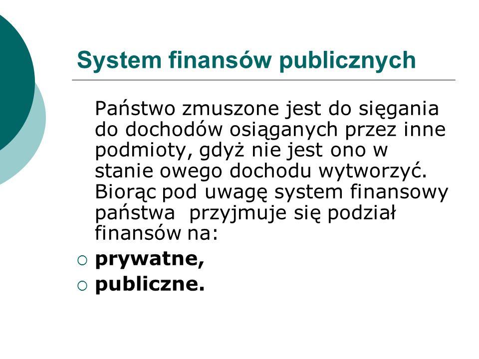 System finansów publicznych Państwo zmuszone jest do sięgania do dochodów osiąganych przez inne podmioty, gdyż nie jest ono w stanie owego dochodu wyt