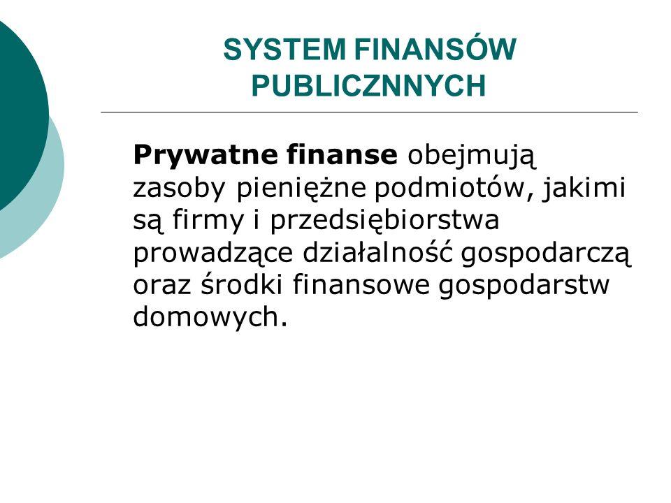 SYSTEM FINANSÓW PUBLICZNNYCH Prywatne finanse obejmują zasoby pieniężne podmiotów, jakimi są firmy i przedsiębiorstwa prowadzące działalność gospodarc