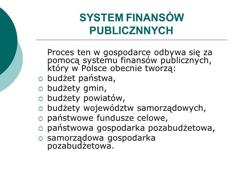 SYSTEM FINANSÓW PUBLICZNNYCH Proces ten w gospodarce odbywa się za pomocą systemu finansów publicznych, który w Polsce obecnie tworzą: budżet państwa,