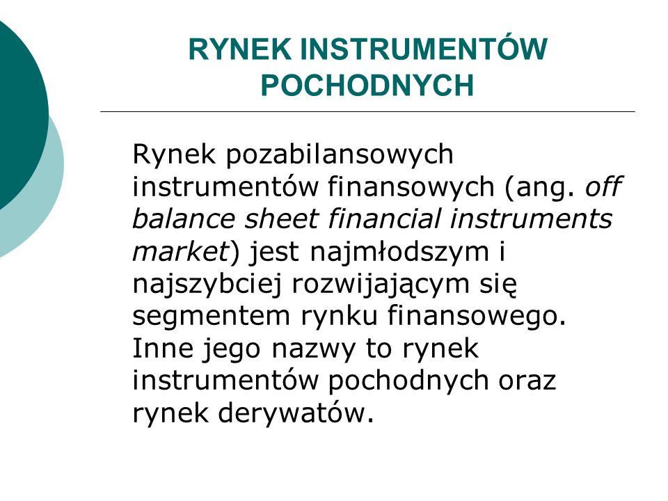RYNEK INSTRUMENTÓW POCHODNYCH Rynek pozabilansowych instrumentów finansowych (ang. off balance sheet financial instruments market) jest najmłodszym i