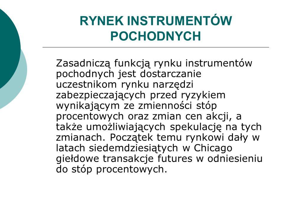 RYNEK INSTRUMENTÓW POCHODNYCH Zasadniczą funkcją rynku instrumentów pochodnych jest dostarczanie uczestnikom rynku narzędzi zabezpieczających przed ry
