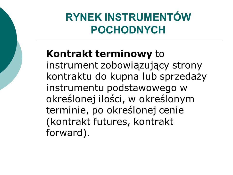 RYNEK INSTRUMENTÓW POCHODNYCH Kontrakt terminowy to instrument zobowiązujący strony kontraktu do kupna lub sprzedaży instrumentu podstawowego w określ