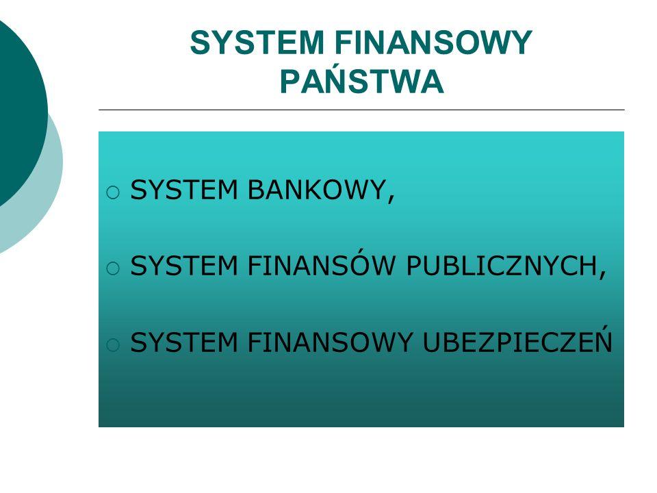 SYSTEM FINANSOWY PAŃSTWA SYSTEM BANKOWY, SYSTEM FINANSÓW PUBLICZNYCH, SYSTEM FINANSOWY UBEZPIECZEŃ