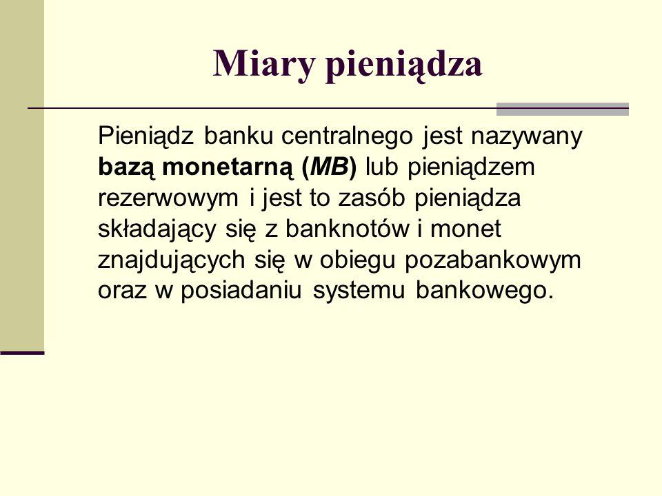 Motywy popytu na pieniądz Możemy wyróżnić cztery motywy, które skłaniają podmioty do utrzymywania części swoich aktywów w postaci pieniądza.