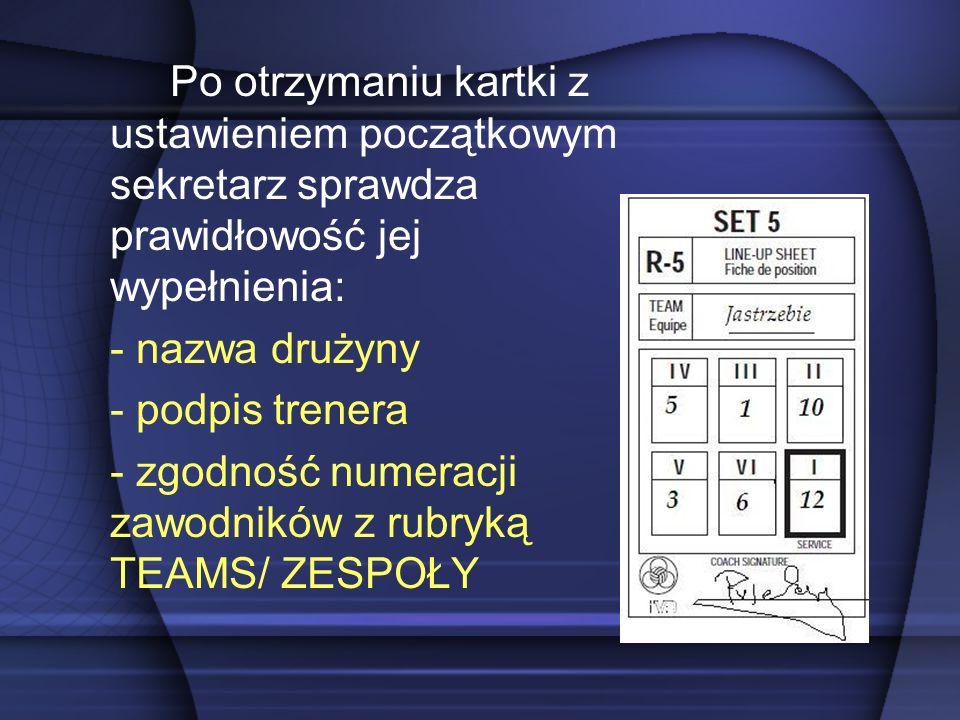 Po otrzymaniu kartki z ustawieniem początkowym sekretarz sprawdza prawidłowość jej wypełnienia: - nazwa drużyny - podpis trenera - zgodność numeracji