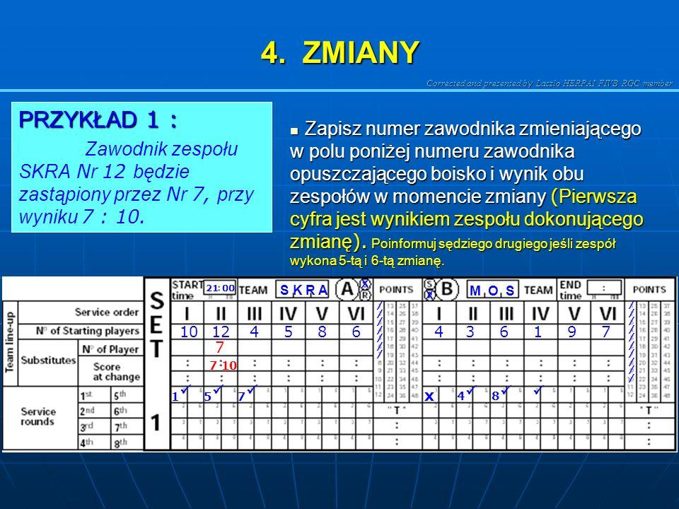 Corrected and presented b y Laszlo HERPAI FIVB RGC member 1 3.POCZĄTEK MECZU (cd.) 1 1 : Przekreśl zdobyte punkty w kolumnie P UNKTY (POINTS) odpowiedniego zespołu.