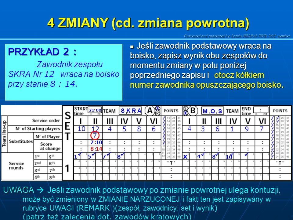 Corrected and presented b y Laszlo HERPAI FIVB RGC member 4. ZMIANY M O S S K R A 21 00 x x 10 124586 4 36197 x ////////////// 1 Zapisz numer zawodnik