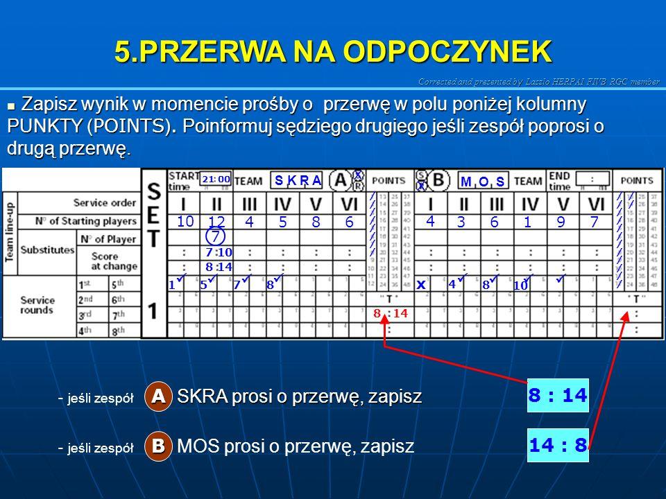Corrected and presented b y Laszlo HERPAI FIVB RGC member 4 ZMIANY (cd. zmiana powrotna) 4 ZMIANY (cd. zmiana powrotna) M O S S K R A 21 00 x x 10 124