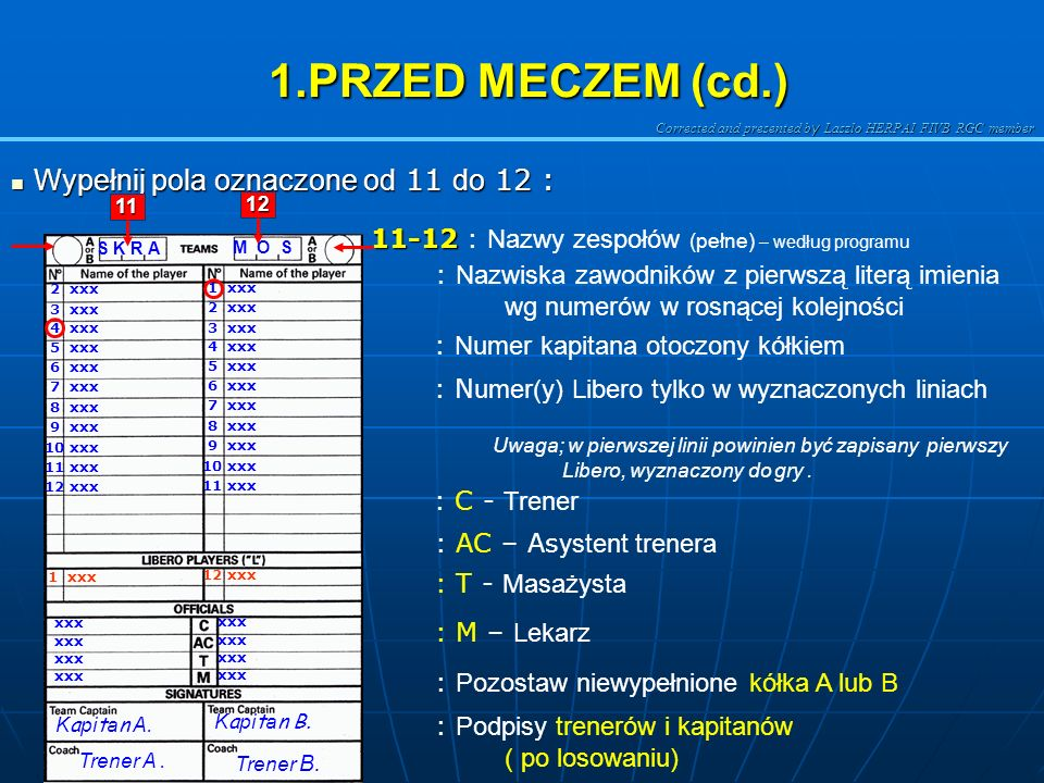 Corrected and presented b y Laszlo HERPAI FIVB RGC member 1.PRZED MECZEM (cd.) Wypełnij pola oznaczone od 6 do 10 : Wypełnij pola oznaczone od 6 do 10 : M I S T R Z OS T W A P O L S K I W A R S Z A W A ul P R O S T A 1 O S i R U R S Y N Ó W X X 4 5 P O L FINA Ł 0 1 0 5 1 0 2 1: 0 0 M O SS K R A 67 10 6 8 9 6 6 : Miasto ( z adresem) kod kraju (w zawodach międzynarodowych) 7 7 : Nazwa hali 8 8 : Dat a – dzień/miesiąc/rok 9 9 : Czas – zgodnie z programem 10 10 : Faza zawodów zgodnie z terminarzem ( np.