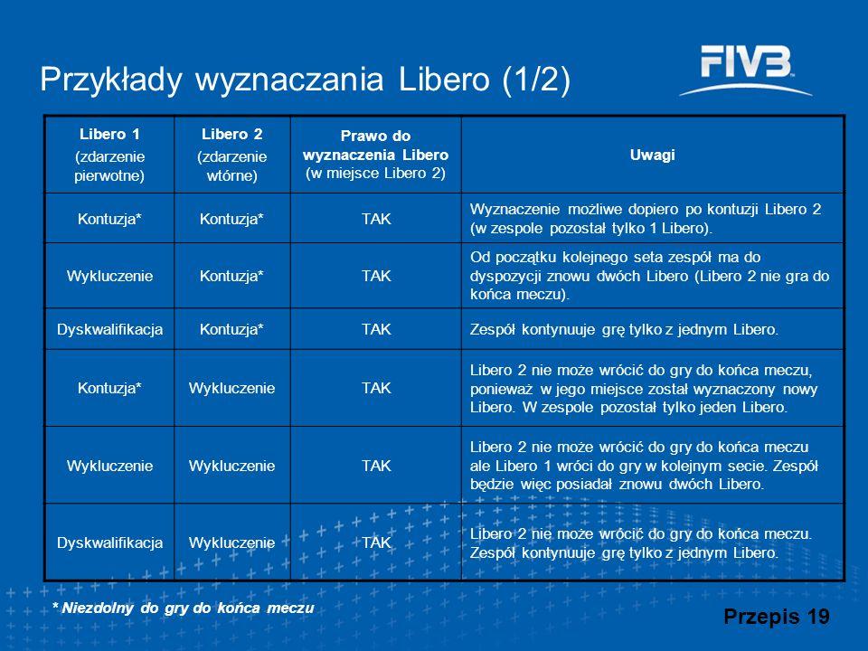 Przykłady wyznaczania Libero (1/2) Libero 1 (zdarzenie pierwotne) Libero 2 (zdarzenie wtórne) Prawo do wyznaczenia Libero (w miejsce Libero 2) Uwagi K