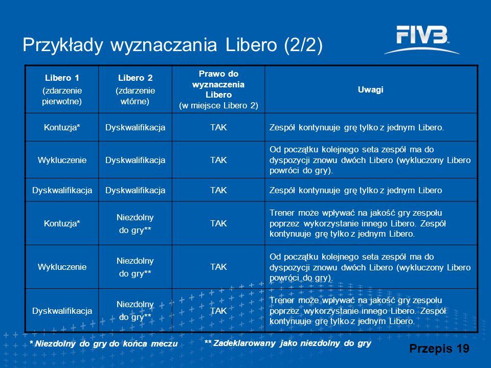 Przykłady wyznaczania Libero (2/2) Libero 1 (zdarzenie pierwotne) Libero 2 (zdarzenie wtórne) Prawo do wyznaczenia Libero (w miejsce Libero 2) Uwagi K
