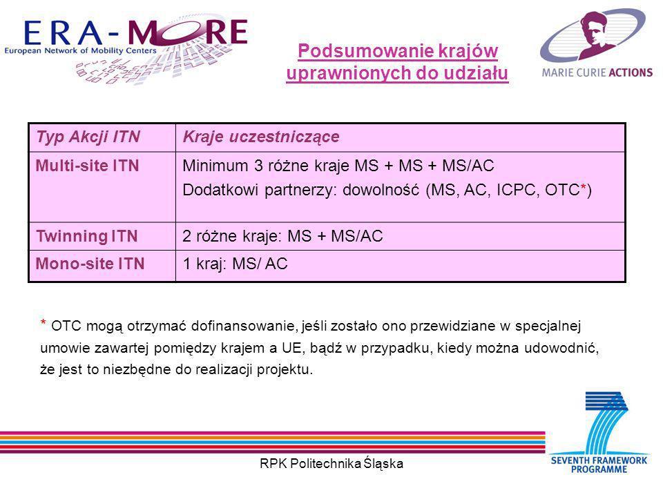 RPK Politechnika Śląska Podsumowanie krajów uprawnionych do udziału Typ Akcji ITNKraje uczestniczące Multi-site ITNMinimum 3 różne kraje MS + MS + MS/AC Dodatkowi partnerzy: dowolność (MS, AC, ICPC, OTC*) Twinning ITN2 różne kraje: MS + MS/AC Mono-site ITN1 kraj: MS/ AC * OTC mogą otrzymać dofinansowanie, jeśli zostało ono przewidziane w specjalnej umowie zawartej pomiędzy krajem a UE, bądź w przypadku, kiedy można udowodnić, że jest to niezbędne do realizacji projektu.