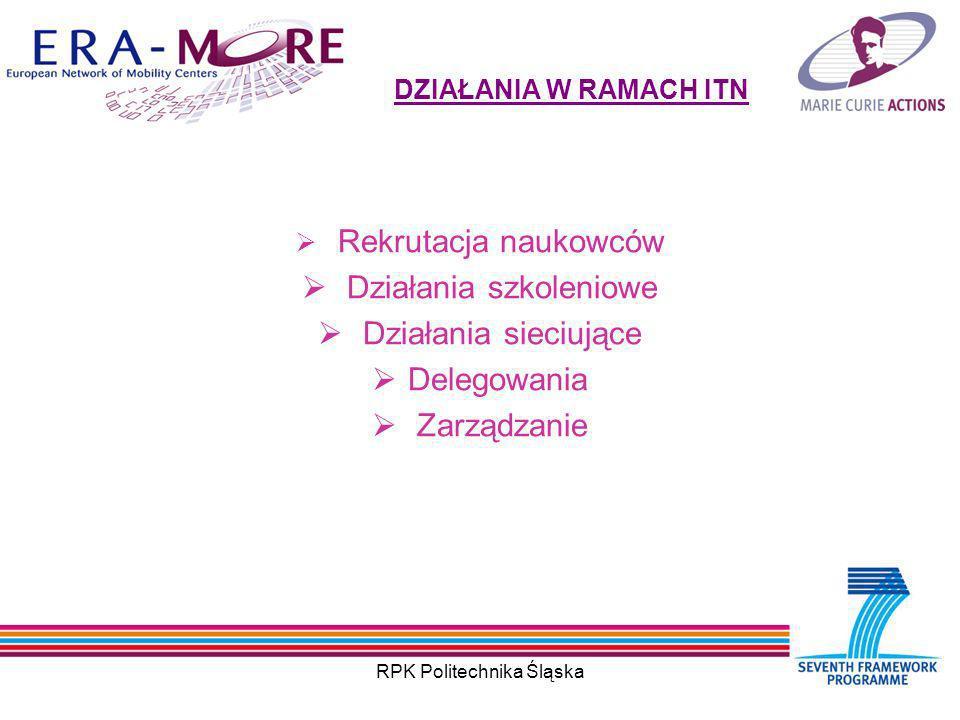 RPK Politechnika Śląska DZIAŁANIA W RAMACH ITN Rekrutacja naukowców Działania szkoleniowe Działania sieciujące Delegowania Zarządzanie