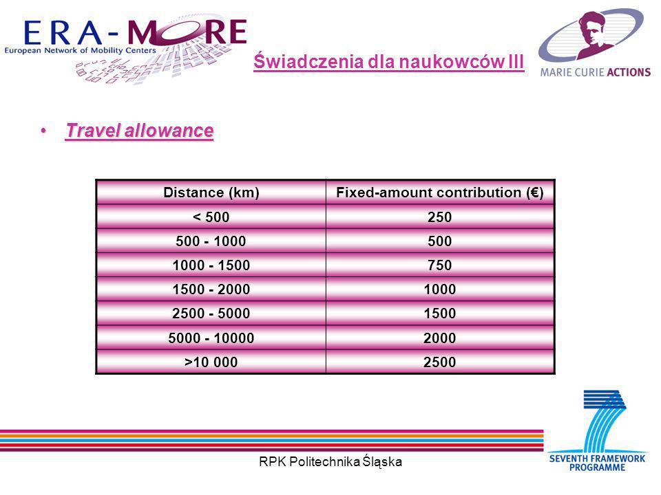 RPK Politechnika Śląska Świadczenia dla naukowców III Travel allowanceTravel allowance Distance (km)Fixed-amount contribution () < 500250 500 - 1000500 1000 - 1500750 1500 - 20001000 2500 - 50001500 5000 - 100002000 >10 0002500