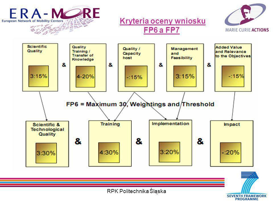 RPK Politechnika Śląska Kryteria oceny wniosku FP6 a FP7