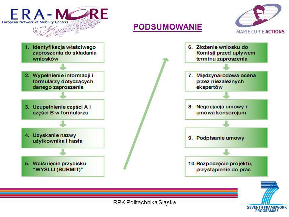 RPK Politechnika Śląska PODSUMOWANIE