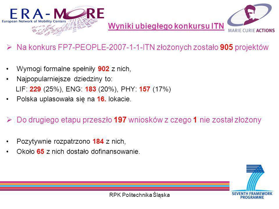 RPK Politechnika Śląska Wyniki ubiegłego konkursu ITN Na konkurs FP7-PEOPLE-2007-1-1-ITN złożonych zostało 905 projektów Wymogi formalne spełniły 902 z nich, Najpopularniejsze dziedziny to: LIF: 229 (25%), ENG: 183 (20%), PHY: 157 (17%) Polska uplasowała się na 16.