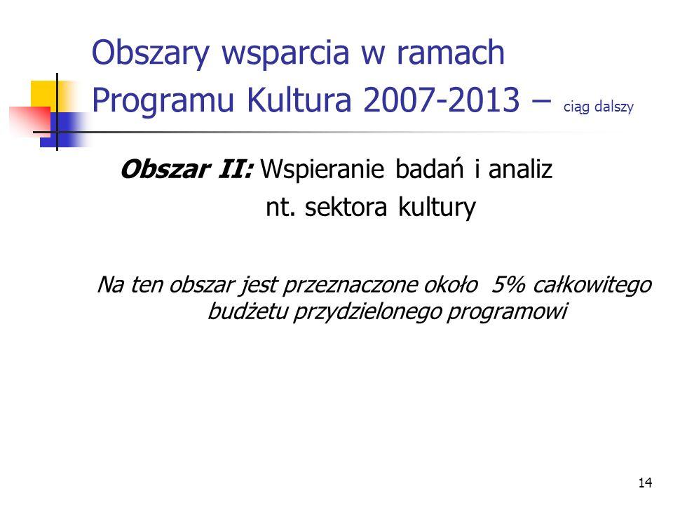 14 Obszary wsparcia w ramach Programu Kultura 2007-2013 – ciąg dalszy Obszar II: Wspieranie badań i analiz nt. sektora kultury Na ten obszar jest prze