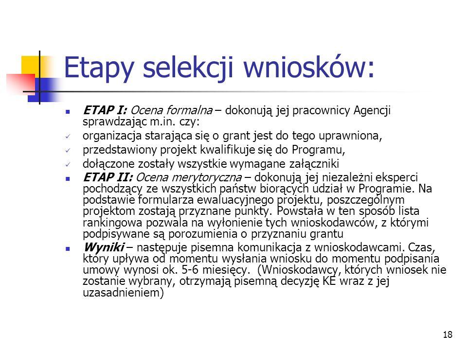 18 Etapy selekcji wniosków: ETAP I: Ocena formalna – dokonują jej pracownicy Agencji sprawdzając m.in. czy: organizacja starająca się o grant jest do